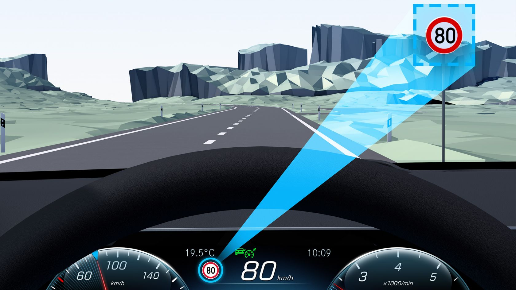 Mercedes-Benz EQC: Active Speed Limit Assist